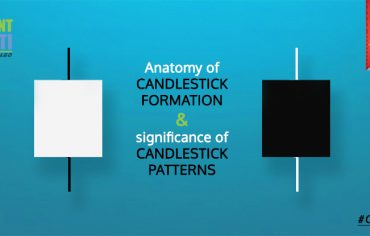 Candlestick patterns and anataomy of candlestick formation